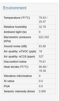 environmental sensor monitoring details